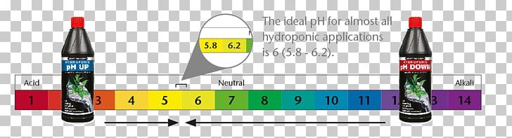PH Aqueous solution Hydroponics, ph scale PNG clipart.