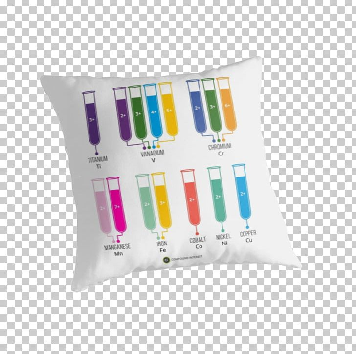 Transition Metal Metal Ions In Aqueous Solution Color PNG.