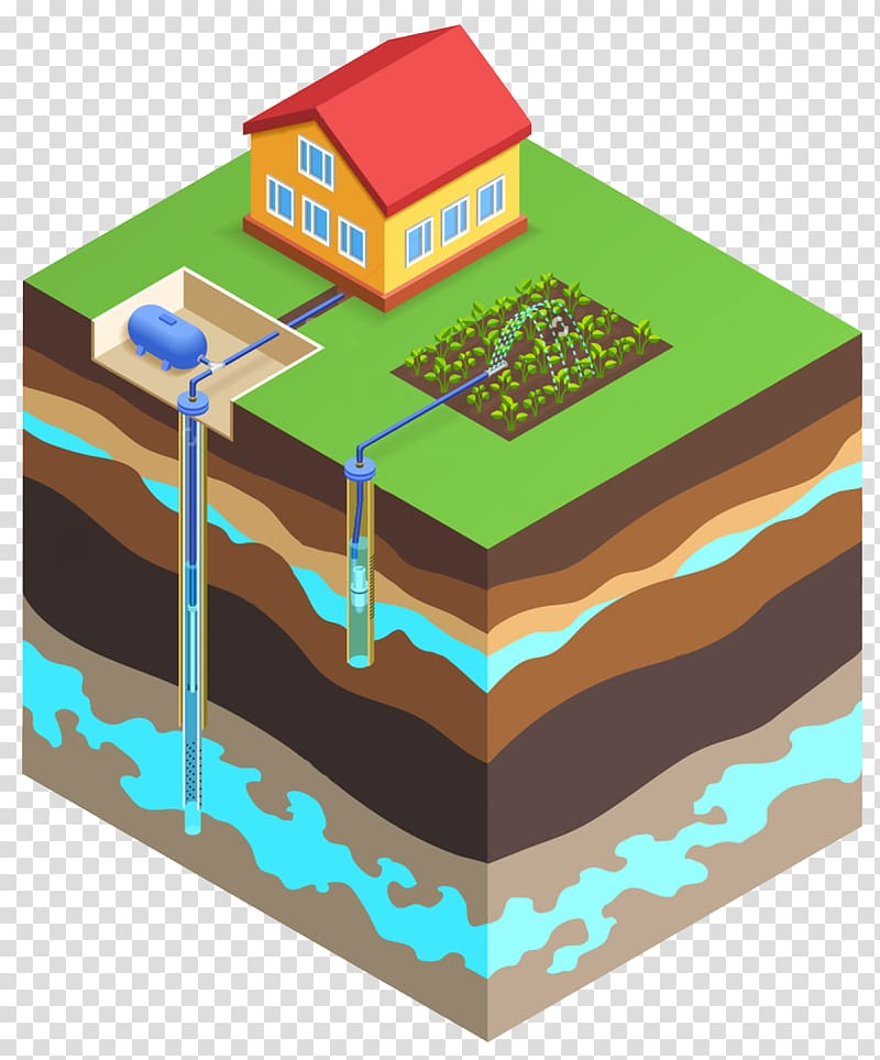 Groundwater Water table Ground Water Vulnerability.