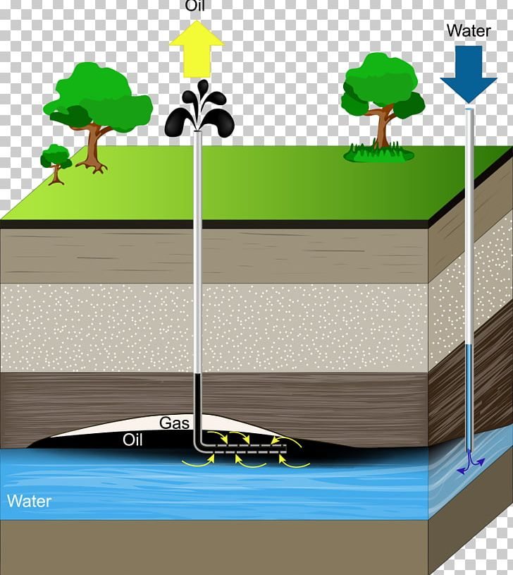 Earth Drawing Groundwater Aquifer PNG, Clipart, Angle.