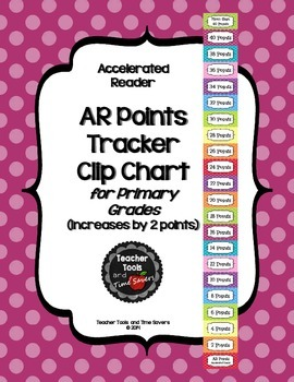 Accelerated Reader (AR) Points Club Clip Chart (every 2.