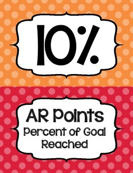 Accelerated Reader (AR) Points.