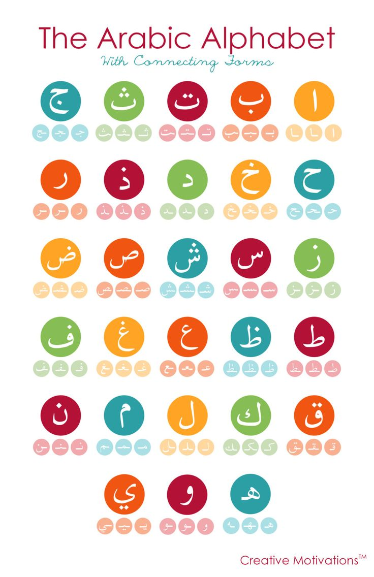 17 Best ideas about Arabic Alphabet on Pinterest.