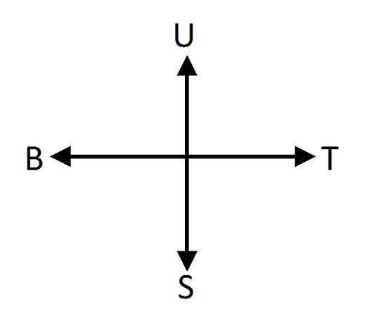Logo Arah Mata Angin.
