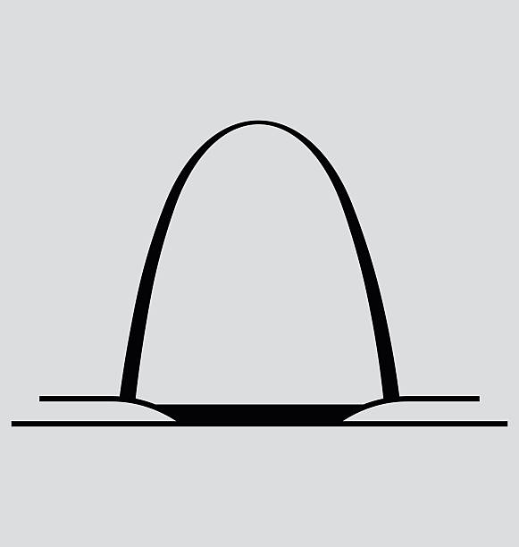 St Louis Arch Illustrations, Royalty.