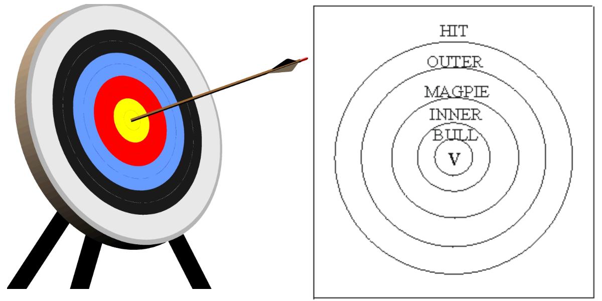 194 Archer free clipart.