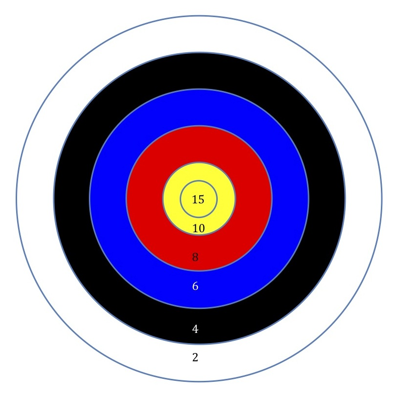 Free Archery Target Silhouette, Download Free Clip Art, Free.