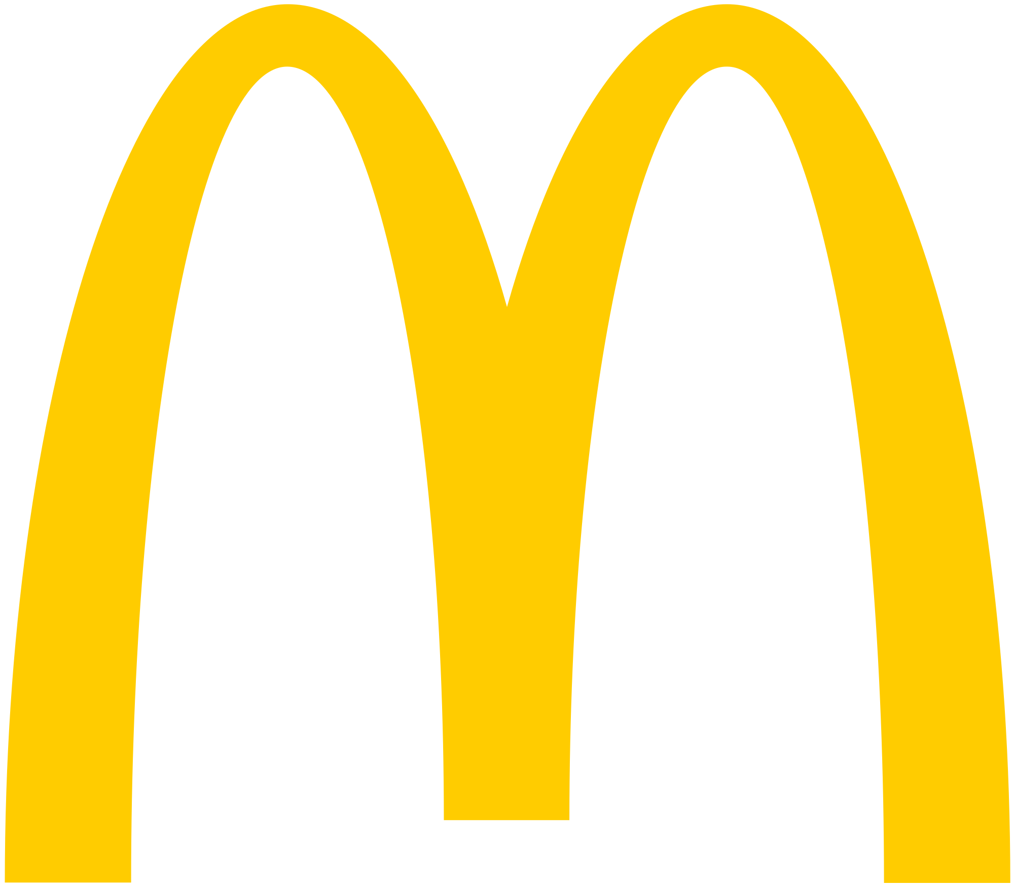 Mcdonalds clipart golden arches, Mcdonalds golden arches.