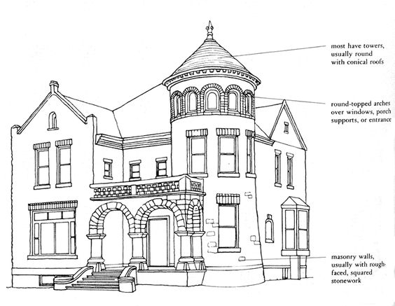 architectural styles.