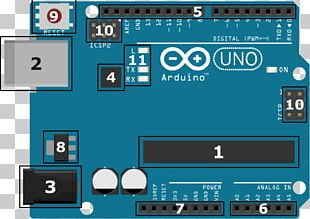 Arduino Icon PNG Images, Arduino Icon Clipart Free Download.