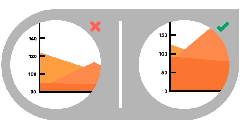 Data Visualization 101: Area Charts.
