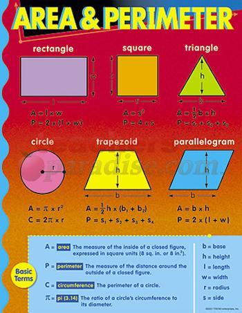 Area Formula Clip Art.