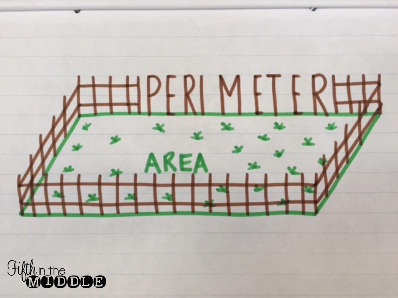 Area perimeter clipart.