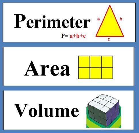 Math Area Clipart.