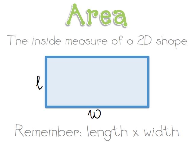 Surface Area Math Clip Art.