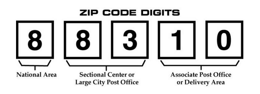 Zip Code PNG Transparent Zip Code.PNG Images..