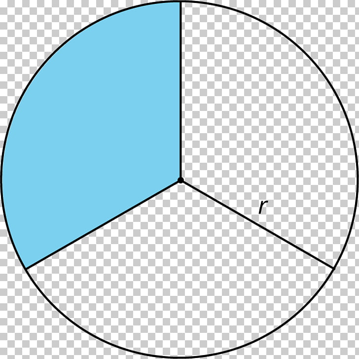Circle Angle Line segment Point Area, circle PNG clipart.