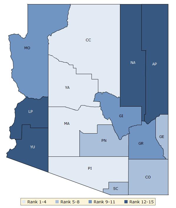 Arizona Rankings Data.