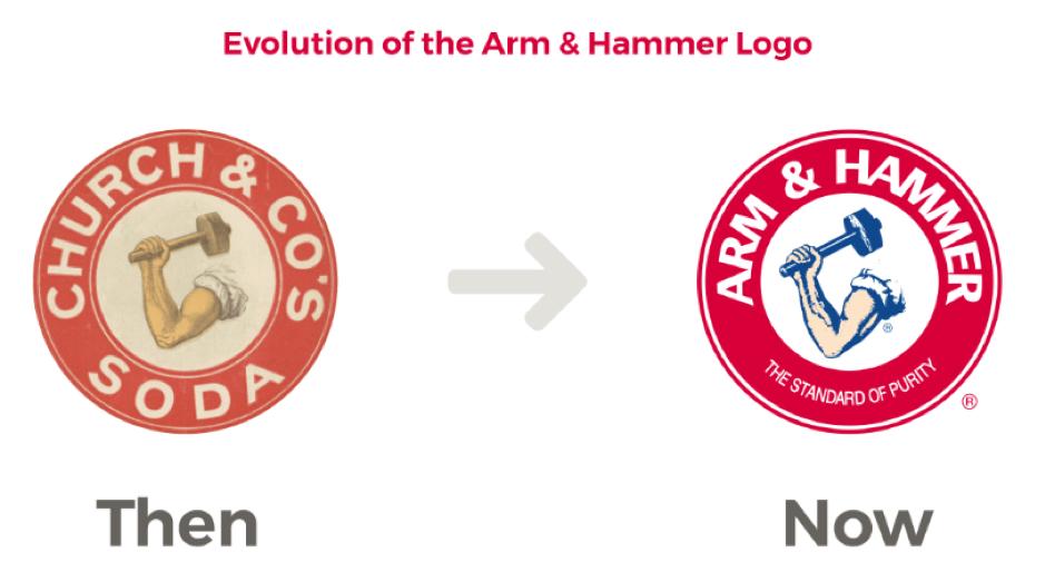 Logo Design Tips to Target Millennials.