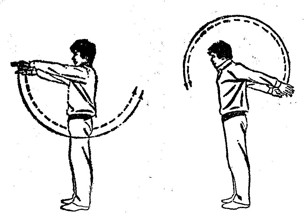 Arm Circles Clipart.