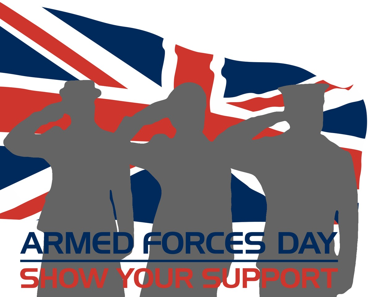 What Does The Military Think About Armed Forces Day?.