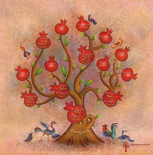 Armenian Family Tree #armenia #pomegranate.