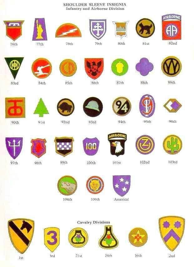 US Army shoulder sleeve Insignias of World War II 2.
