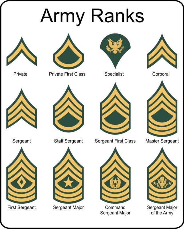 Army clipart patches, Army patches Transparent FREE for.