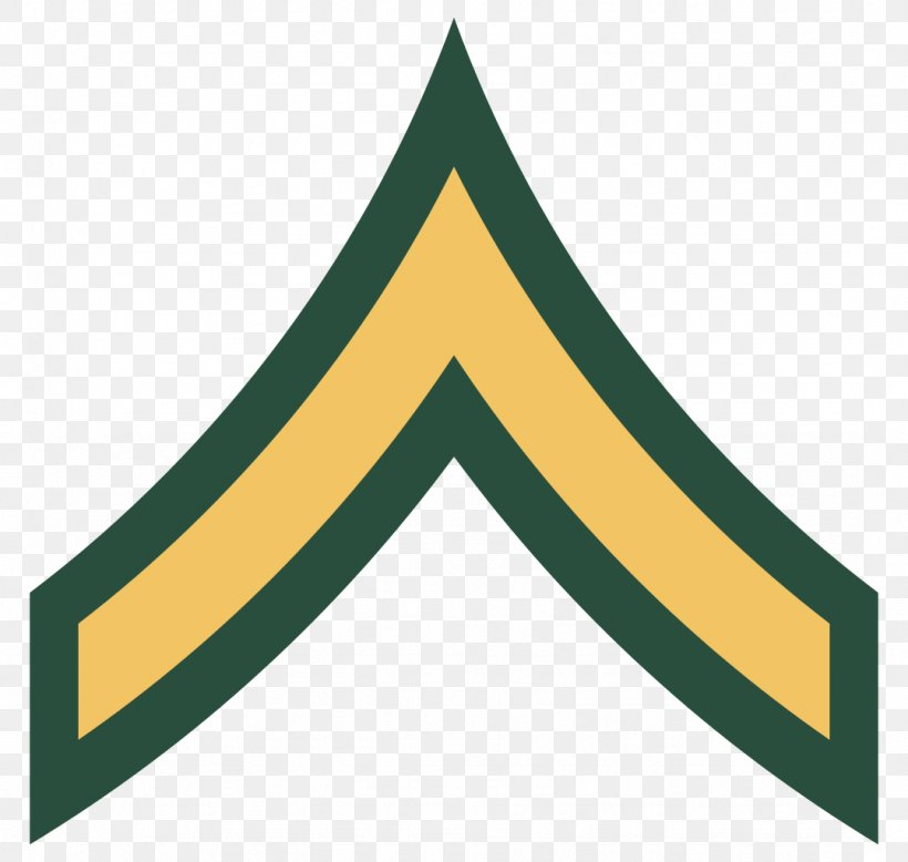 Private First Class Military Rank United States Army.