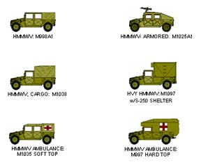 Military Vehicles Clipart.