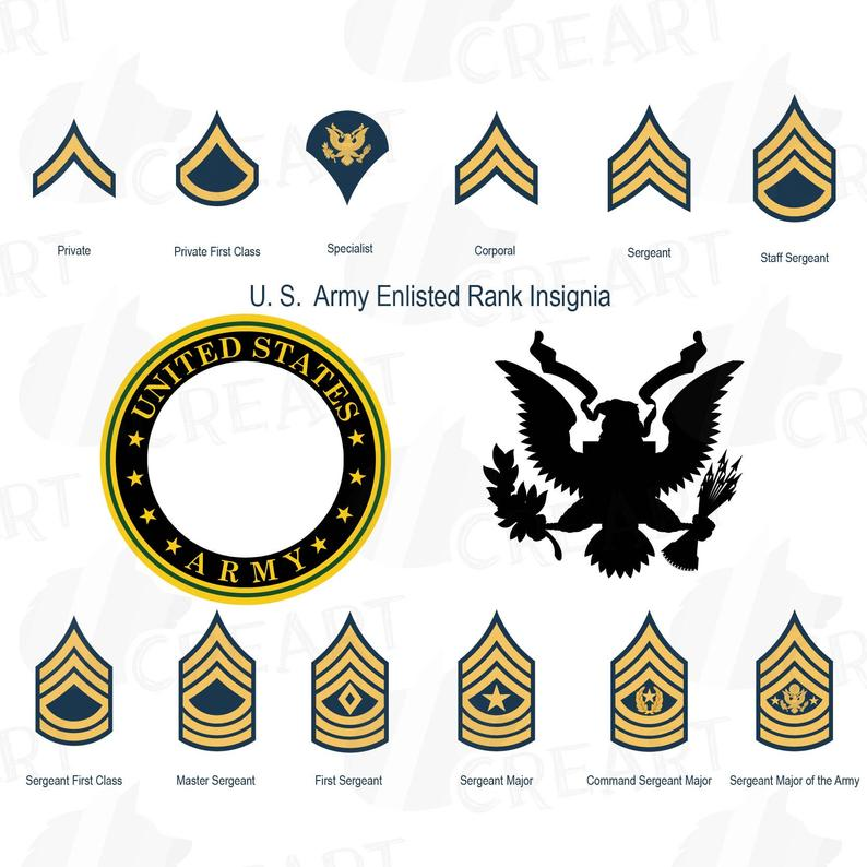 US Army enlisted rank insignia collection, US Army frame clip art pack,  United States Armed Forces clip art, vector, PNG, svg , eps files.