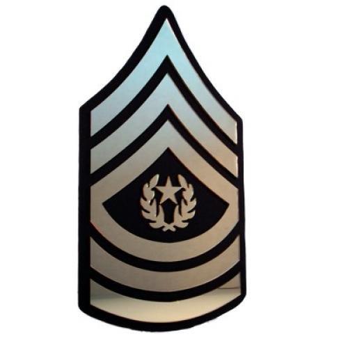 Army Chevron Plaques.