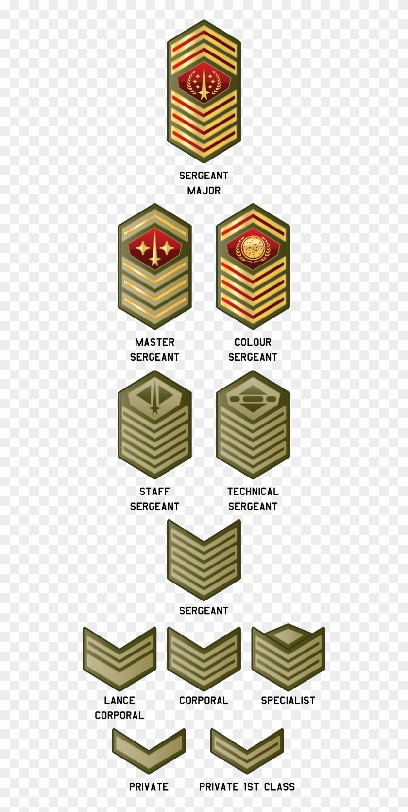 Army Ranks Png.