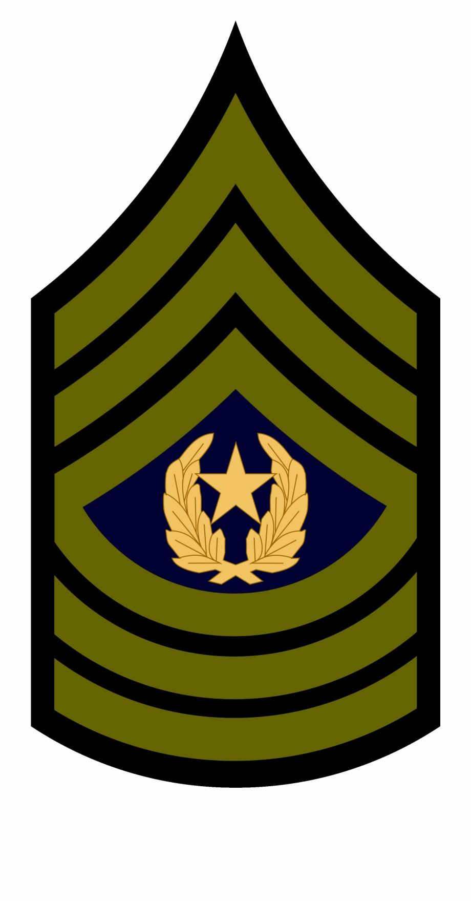 Com Military Rank Insignia Sergeant Subdued.