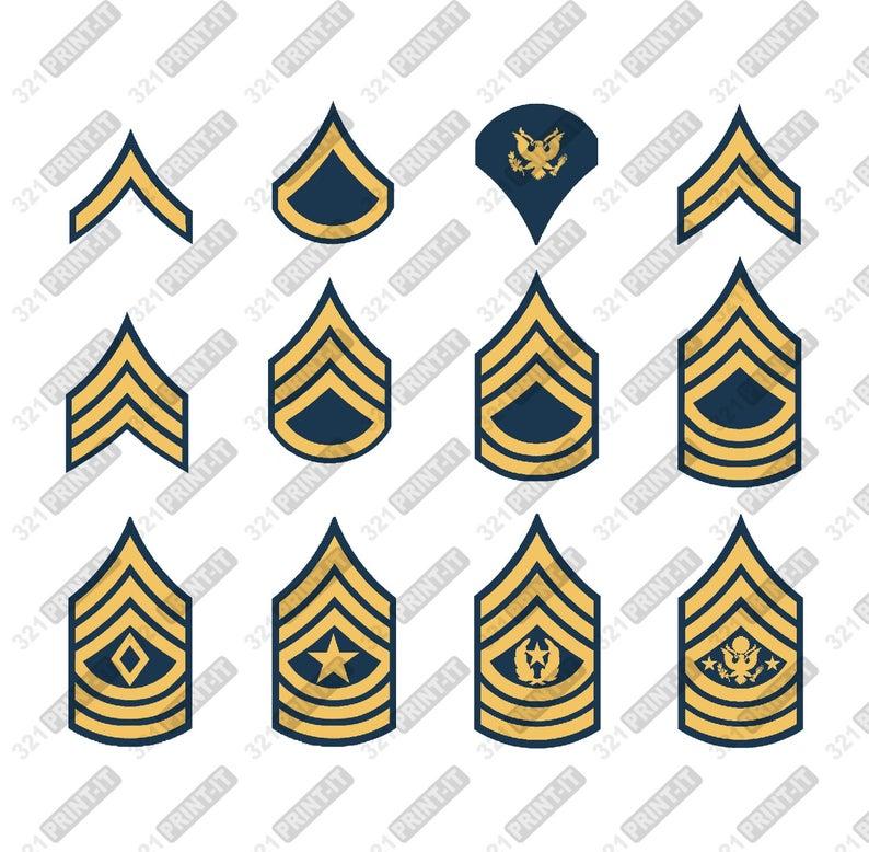 US Army Ranks digital file.