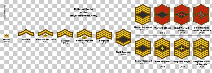 United States Army Enlisted Rank Insignia Military Rank.