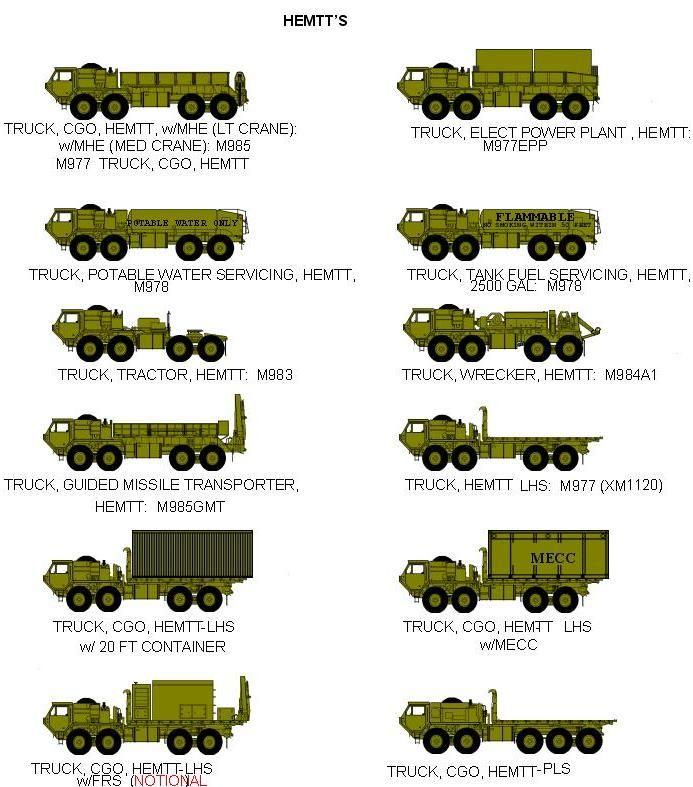 Impressive Military Vehicle Clip Art Powerpoint Majestic 101.