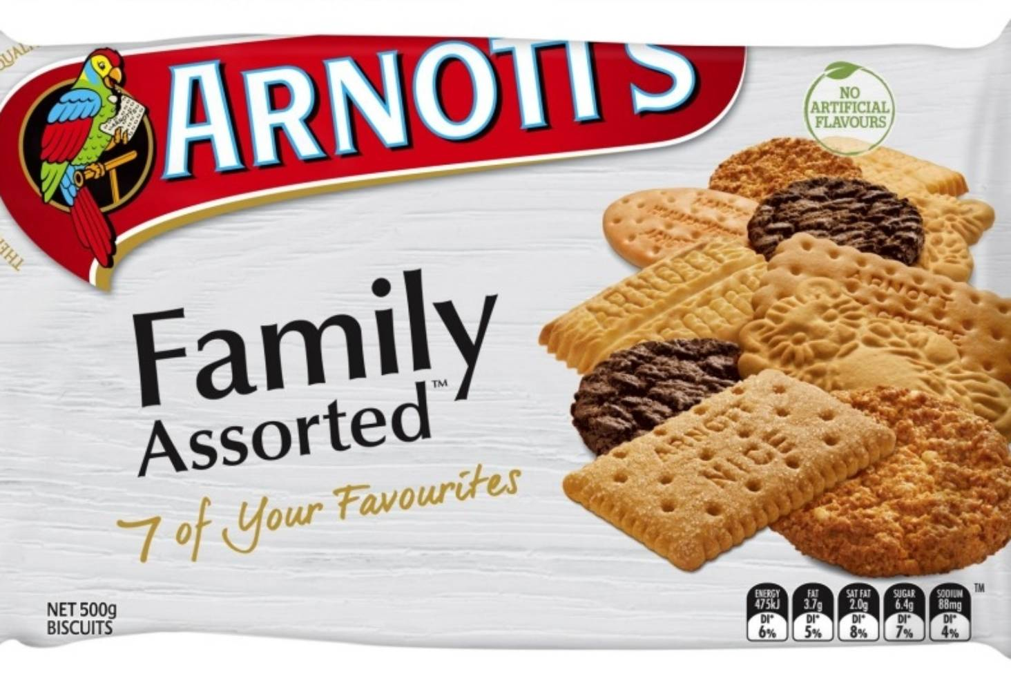 A definitive ranking of every Arnott's Assorted biscuit from worst.