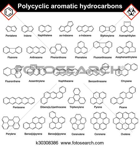 Clip Art of Polycyclic aromatic hydrocarbons k30308386.
