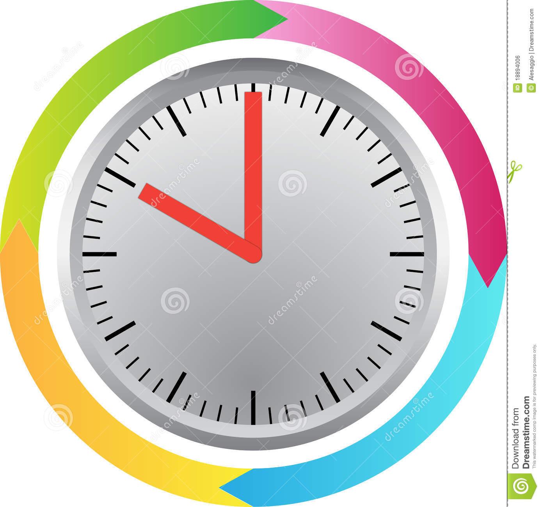 Around The Clock Royalty Free Stock Image.