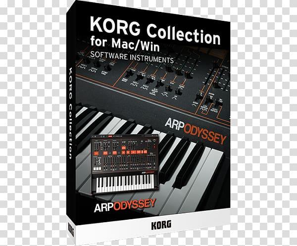 ARP Odyssey Korg M1 Sound Synthesizers Software synthesizer.