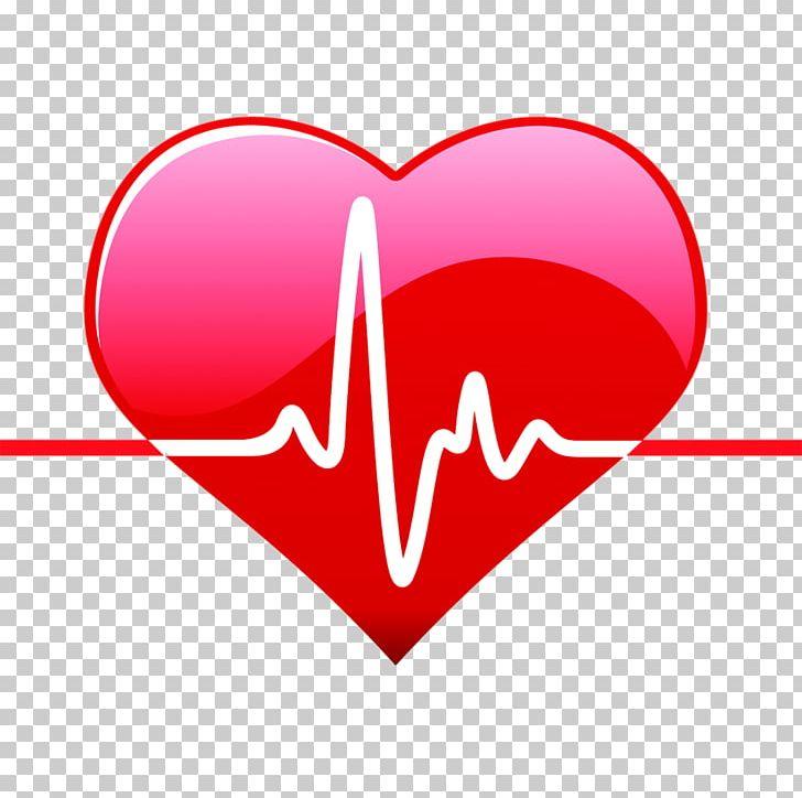 Heart Rate Heart Arrhythmia Cardiovascular Disease Acute.
