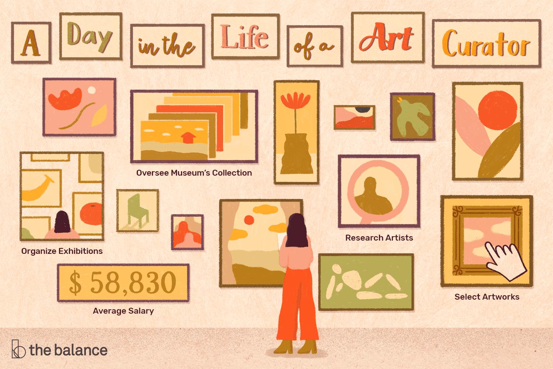 Art Curator Job Description: Salary, Skills, & More.