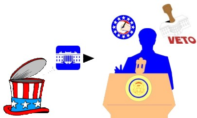 Congress for Kids: [Executive Branch]: The President.