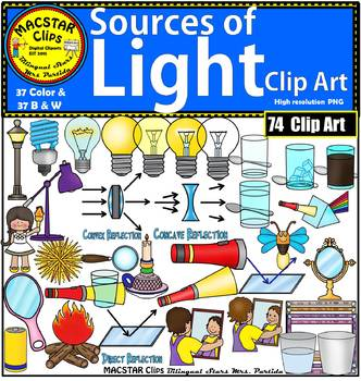 Sources Of Light Worksheets & Teaching Resources.