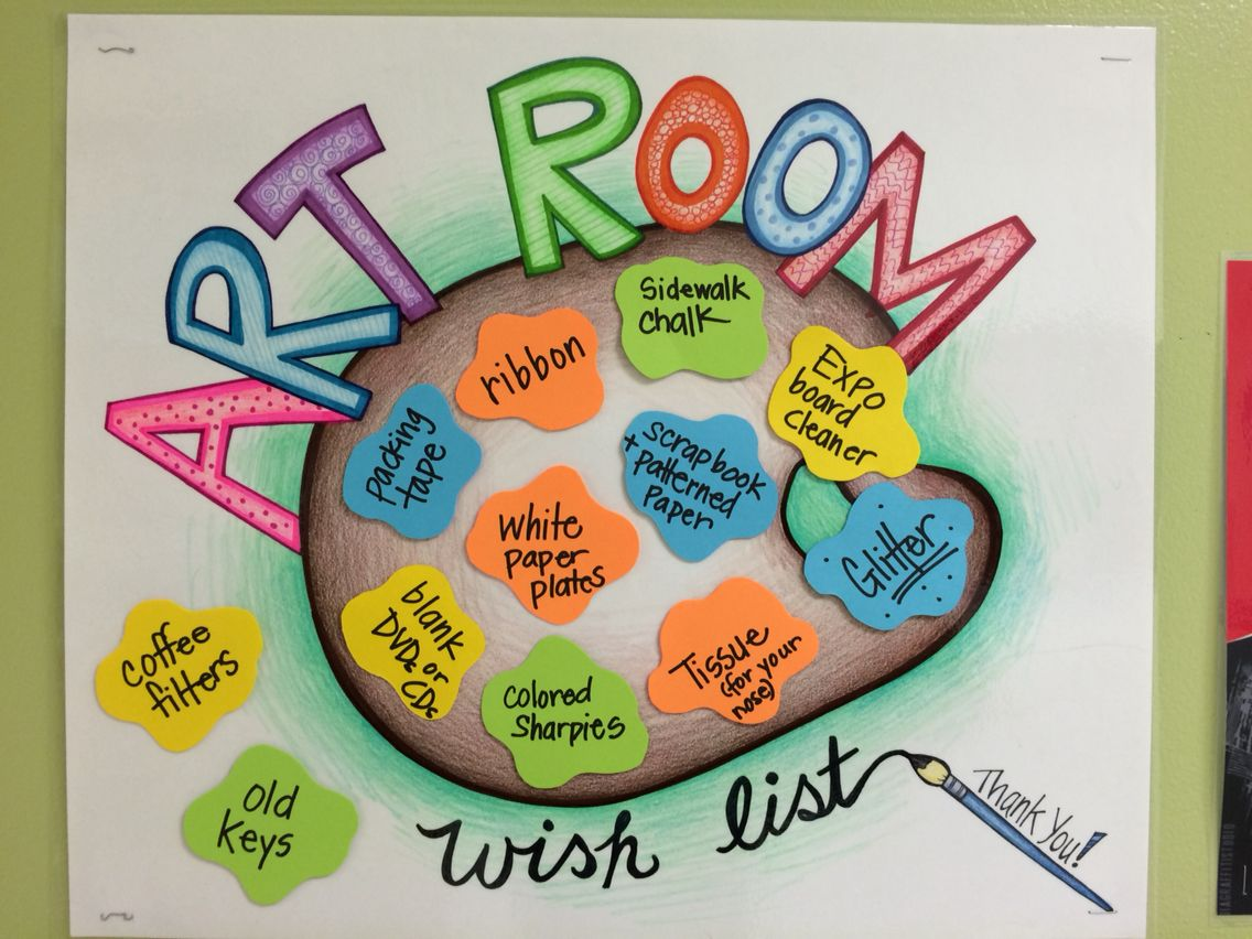 My art room wish list poster. It\'s hanging right outside of.