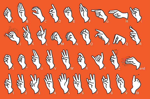 Best Sign Language Alphabet Illustrations, Royalty.