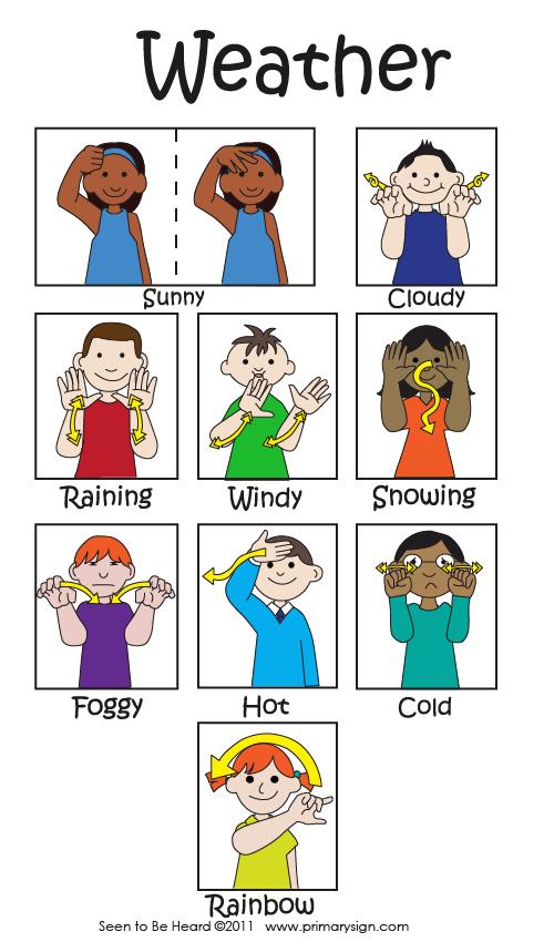 Linguaggio dei segni.