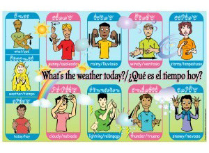 Sign Language Weather Poster.