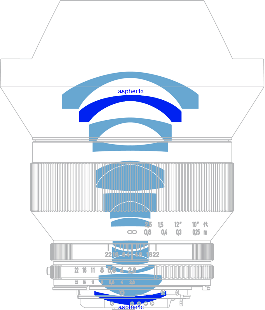 diglloyd.com: Zeiss 15/2.8 Distagon Q&A — Lens Construction.